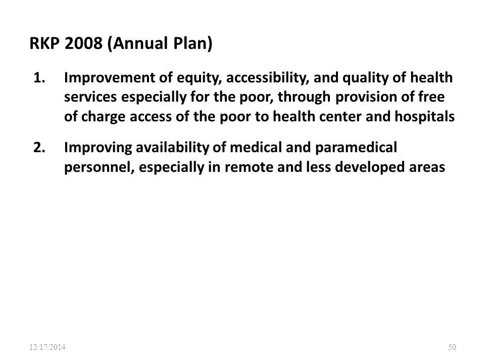 RKP 2008 (Annual Plan)