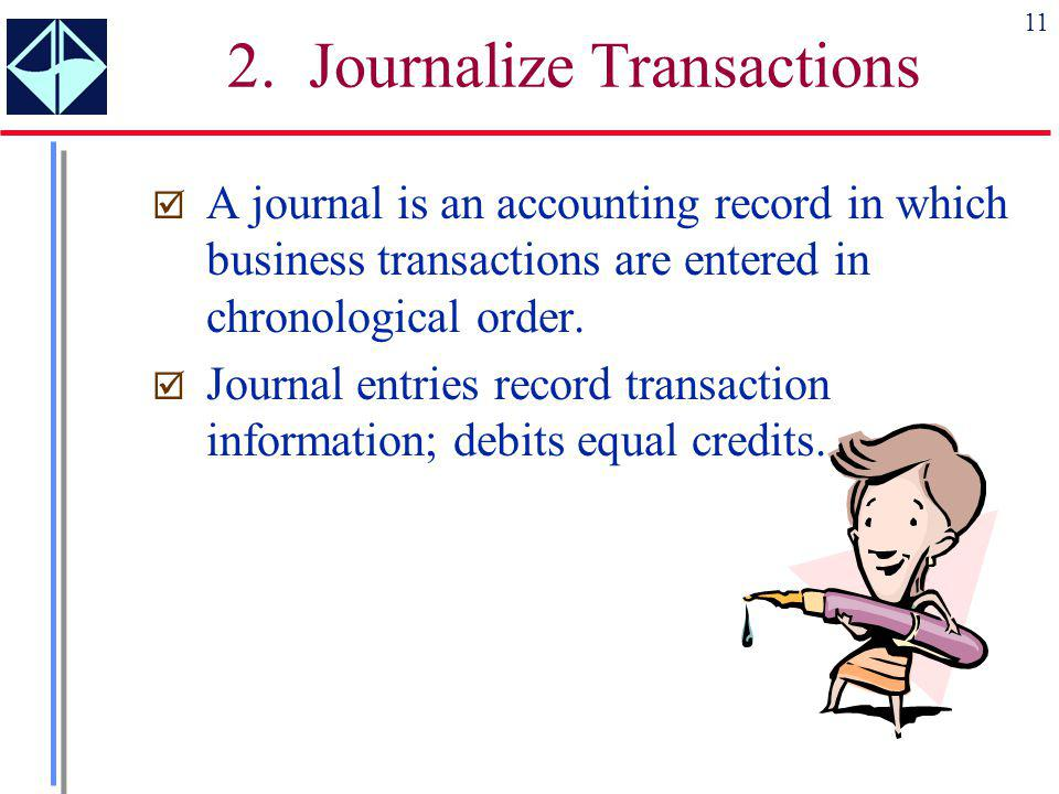 2. Journalize Transactions