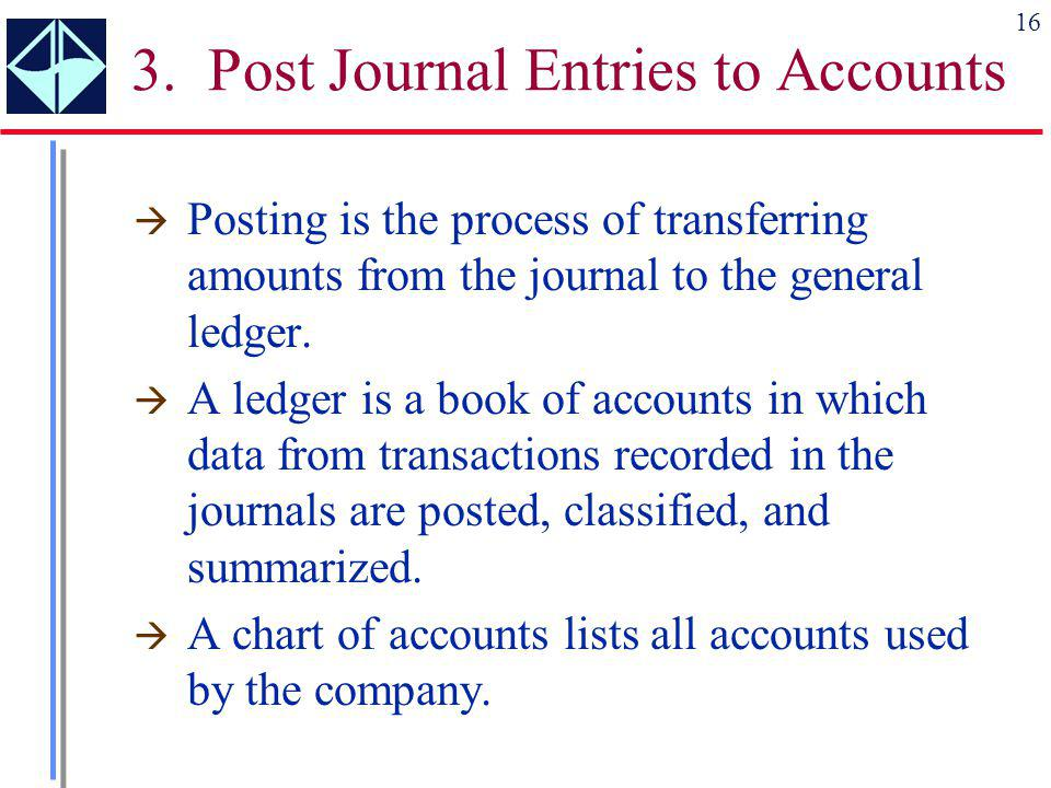 3. Post Journal Entries to Accounts