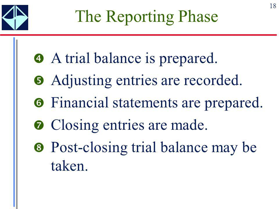 The Reporting Phase A trial balance is prepared.