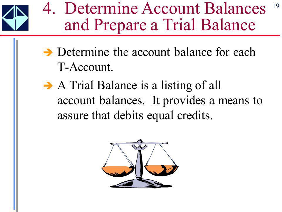 4. Determine Account Balances and Prepare a Trial Balance