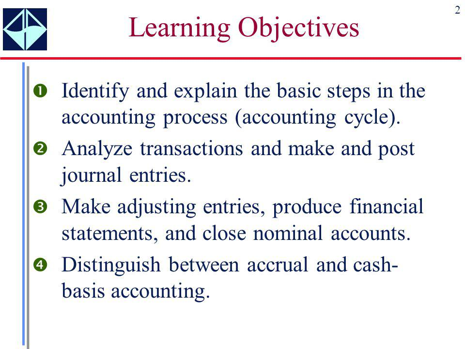 Learning Objectives Identify and explain the basic steps in the accounting process (accounting cycle).