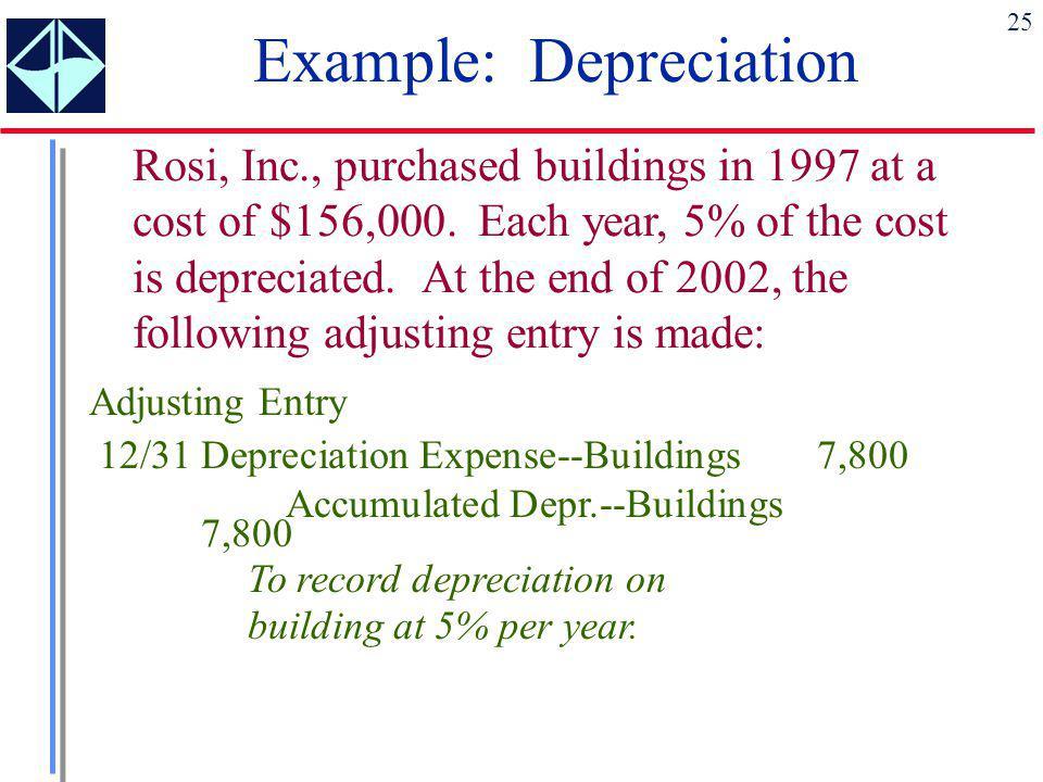 Example: Depreciation