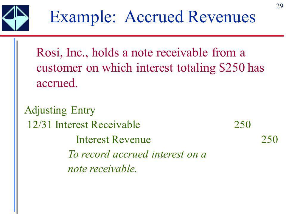 Example: Accrued Revenues