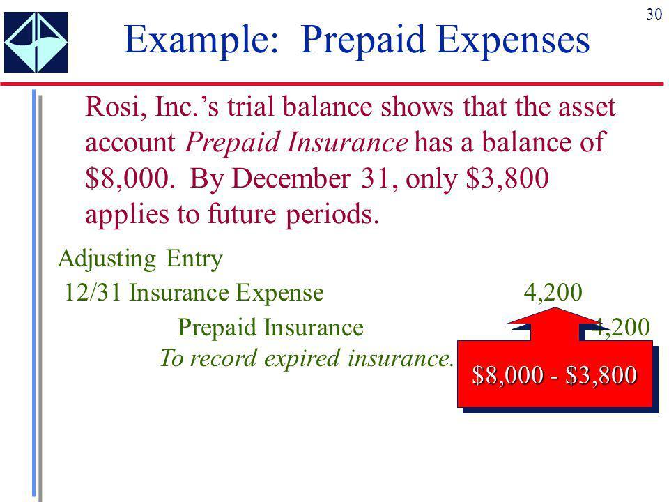 Example: Prepaid Expenses