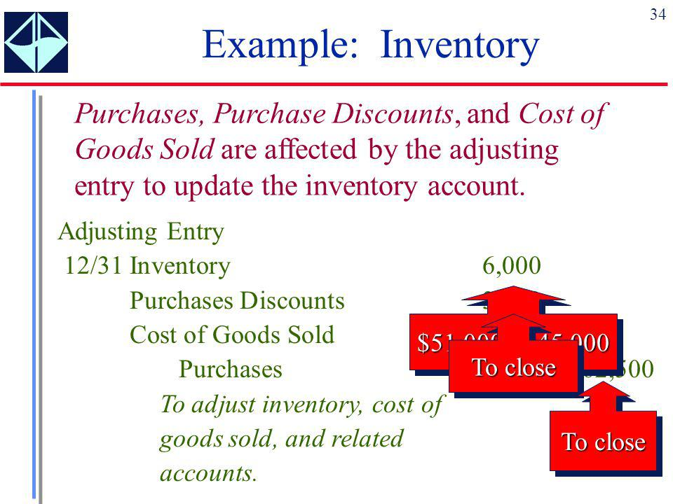 Example: Inventory