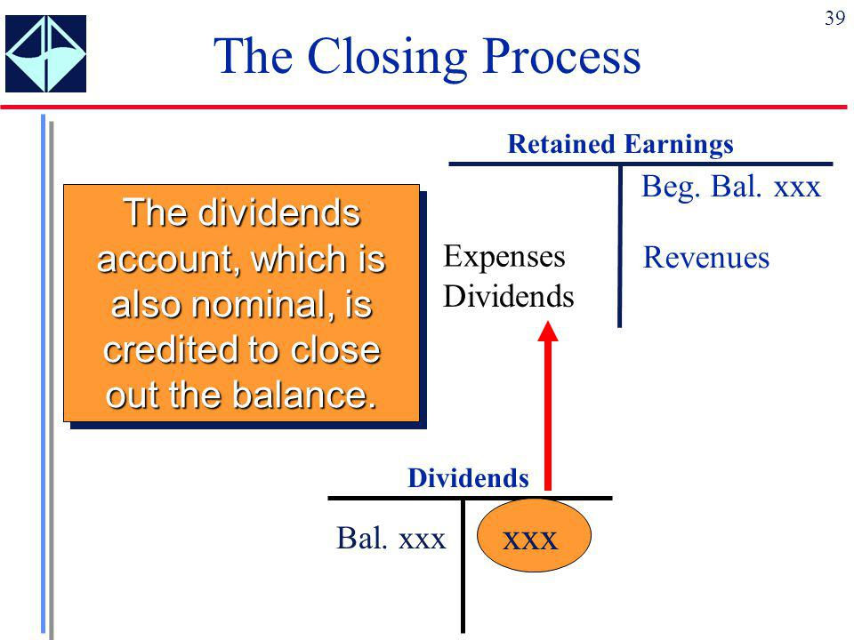 The Closing Process Retained Earnings. Beg. Bal. xxx. Revenues.