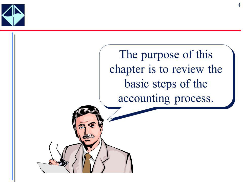 The purpose of this chapter is to review the basic steps of the accounting process.