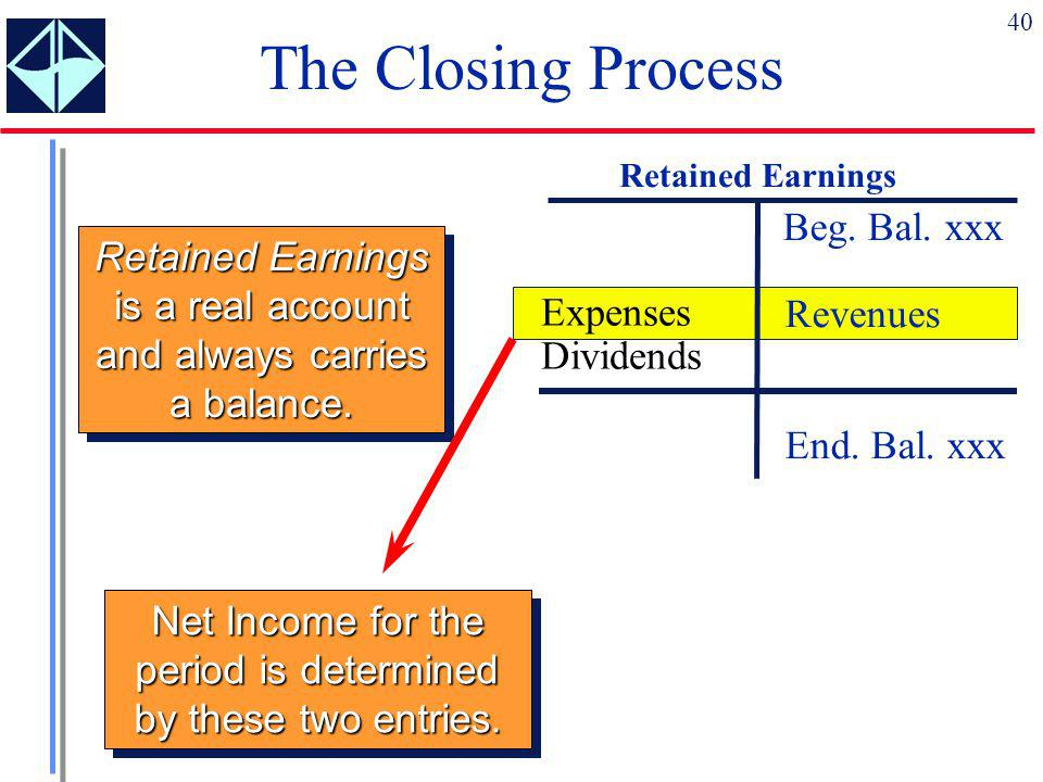 The Closing Process Beg. Bal. xxx