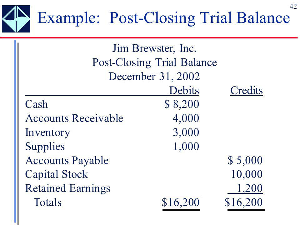 Example: Post-Closing Trial Balance