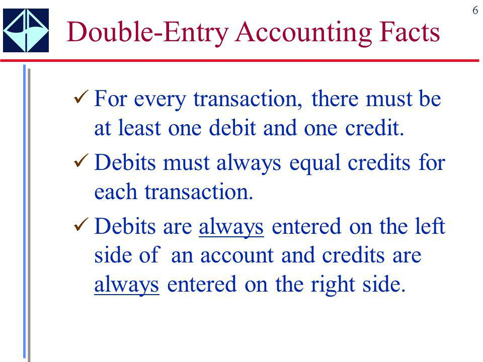 Double-Entry Accounting Facts