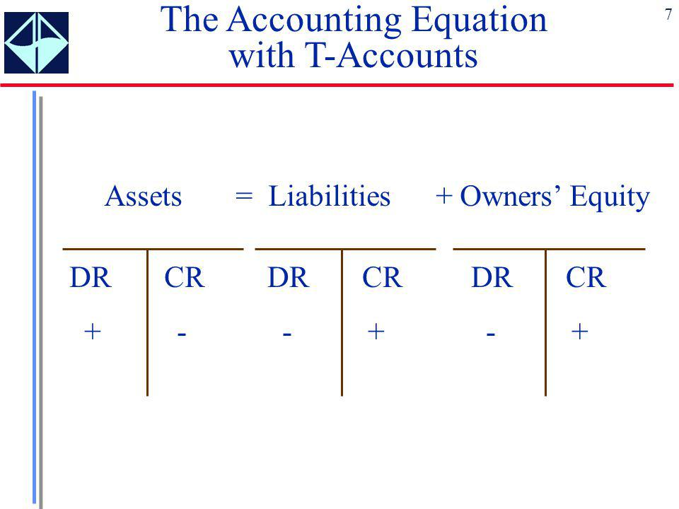 The Accounting Equation with T-Accounts