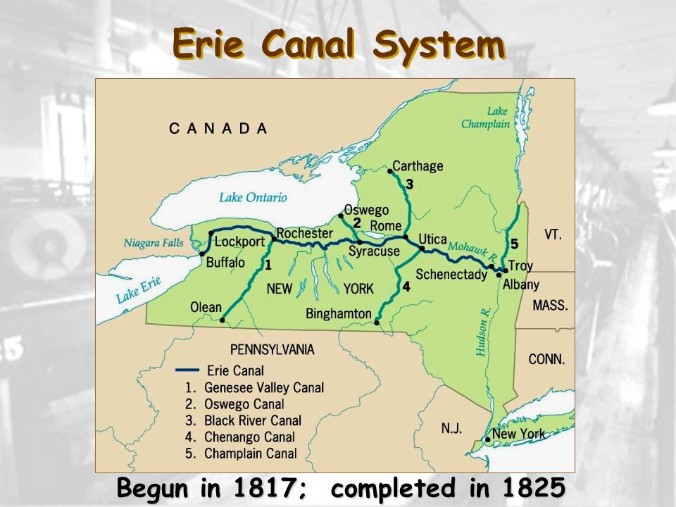 Erie Canal System Begun in 1817; completed in 1825