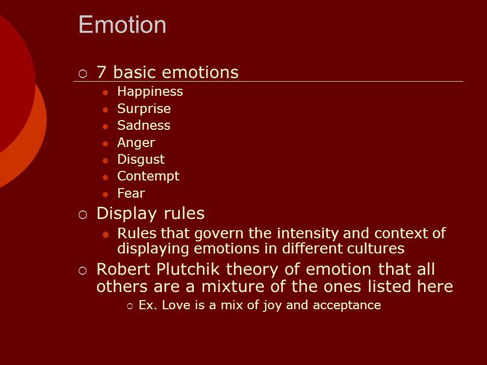Emotion 7 basic emotions Display rules