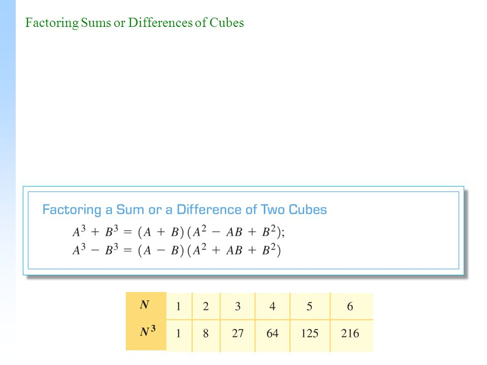 Factoring Sums or Differences of Cubes