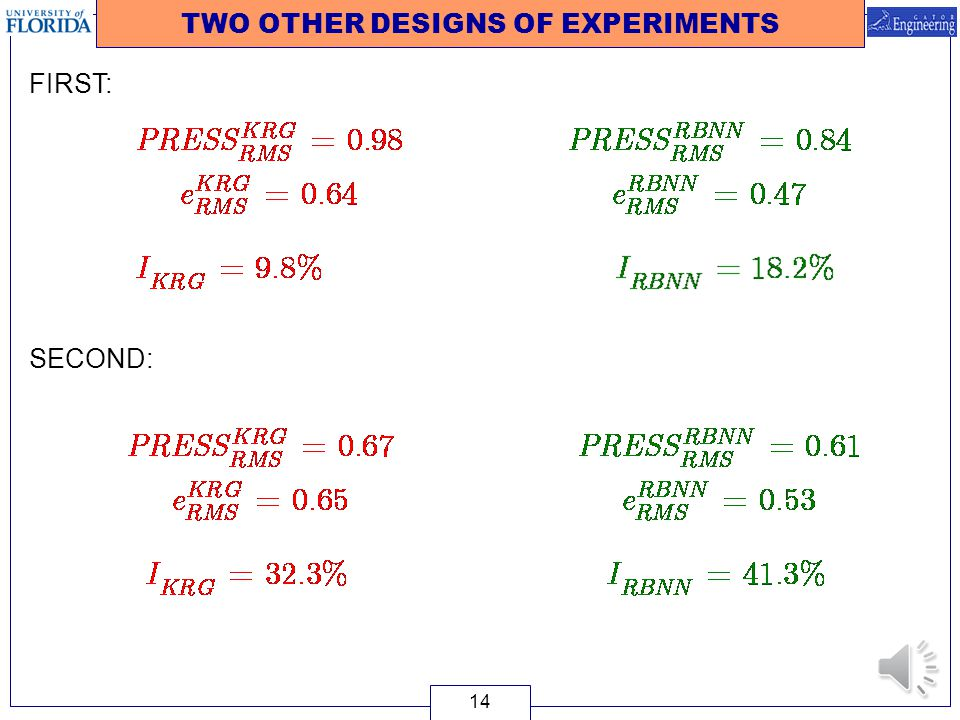 TWO OTHER DESIGNS OF EXPERIMENTS
