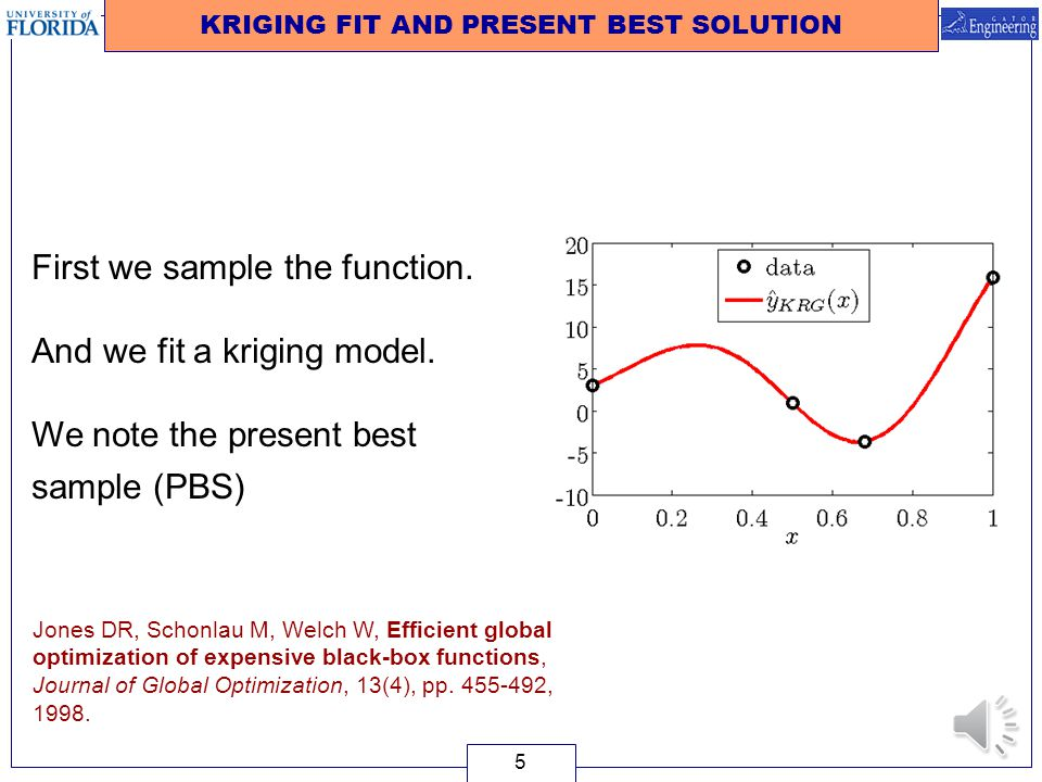 KRIGING FIT AND PRESENT BEST SOLUTION