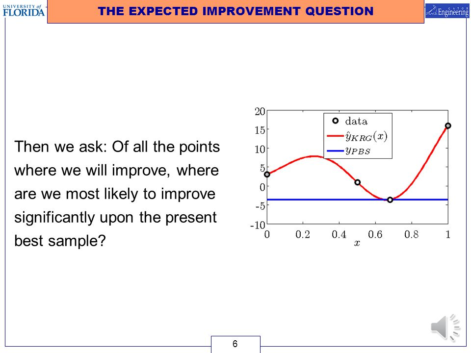 THE EXPECTED IMPROVEMENT QUESTION