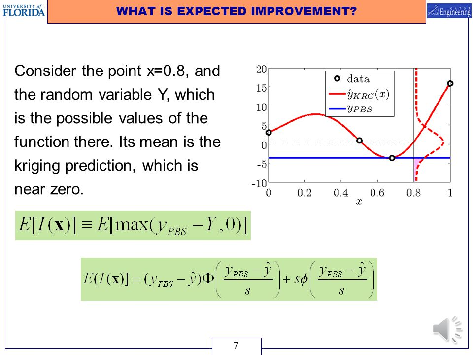 WHAT IS EXPECTED IMPROVEMENT