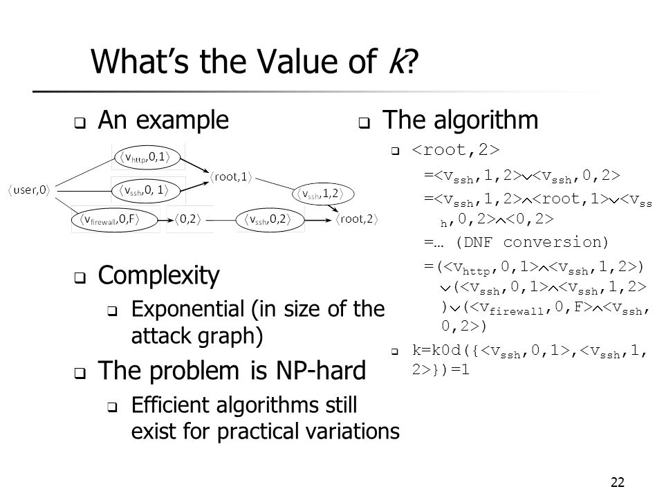 What's the Value of k An example The algorithm Complexity