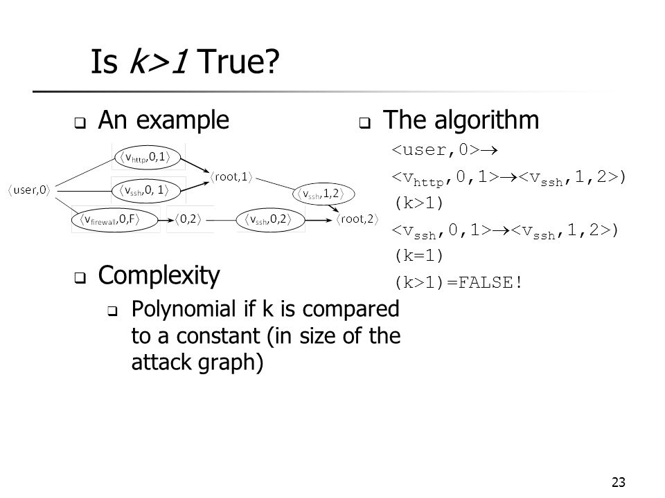 Is k>1 True An example The algorithm Complexity