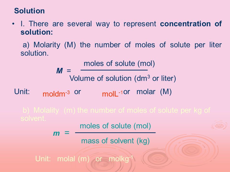 Volume of solution (dm3 or liter)