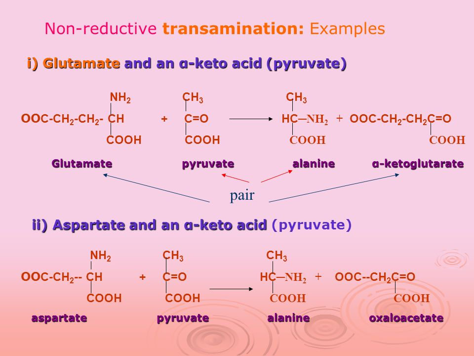 Non-reductive transamination: Examples