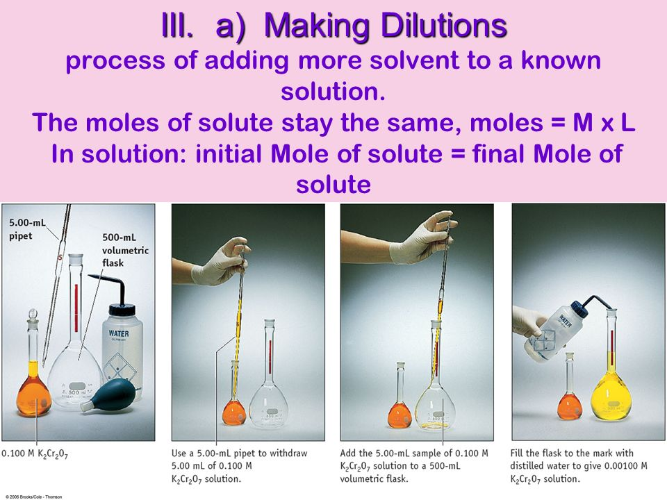 III. a) Making Dilutions process of adding more solvent to a known solution.