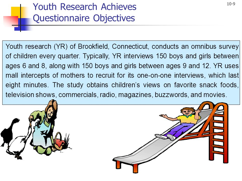Youth Research Achieves Questionnaire Objectives
