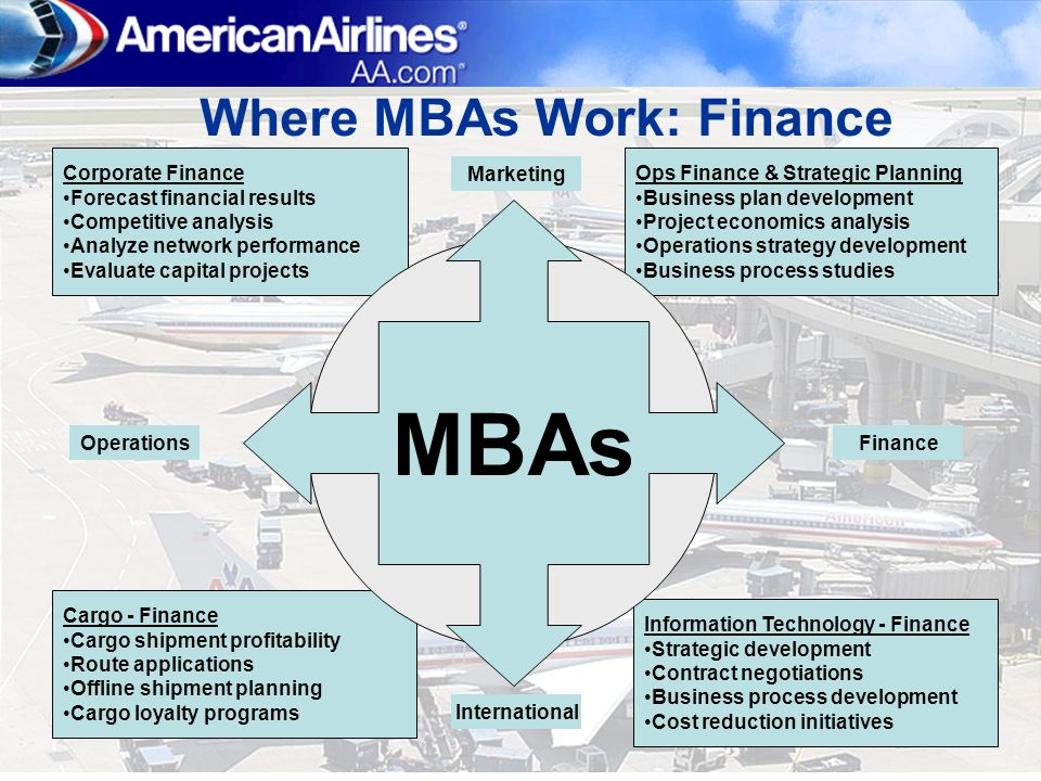 Where MBAs Work: Finance