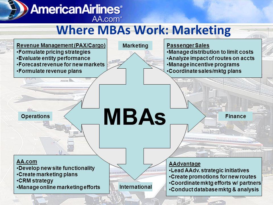 Where MBAs Work: Marketing