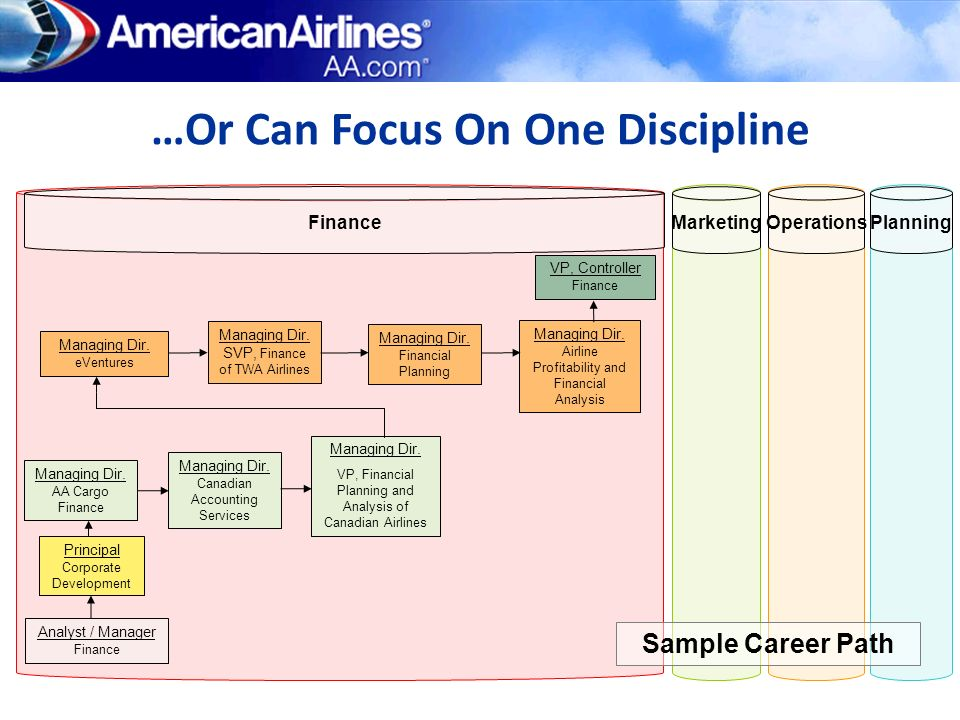 …Or Can Focus On One Discipline