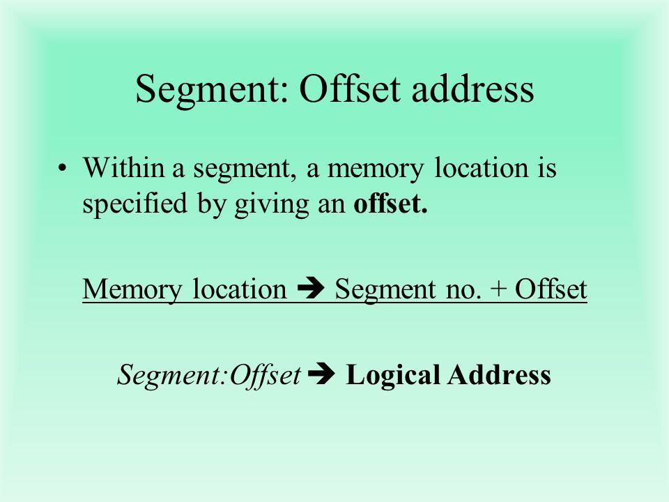 Segment: Offset address