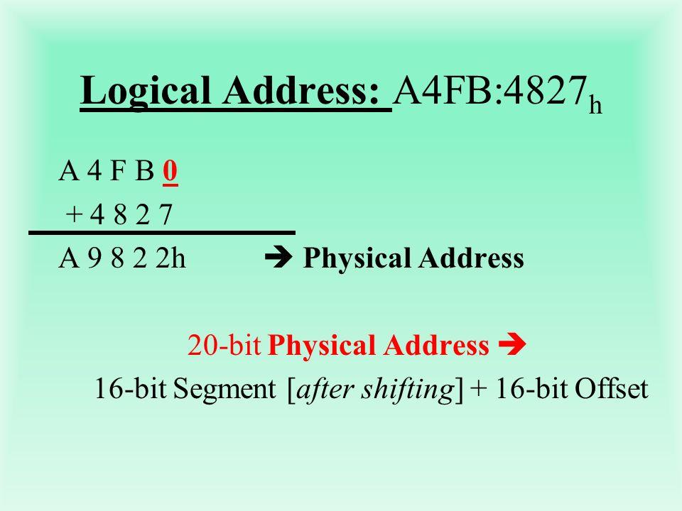 Logical Address: A4FB:4827h
