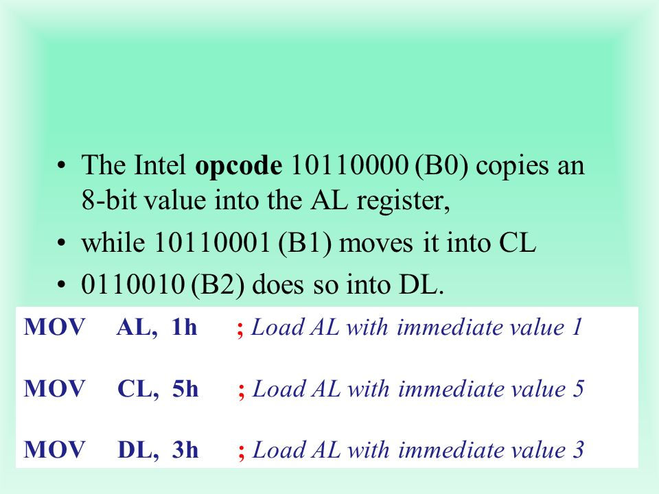 while 10110001 (B1) moves it into CL 0110010 (B2) does so into DL.