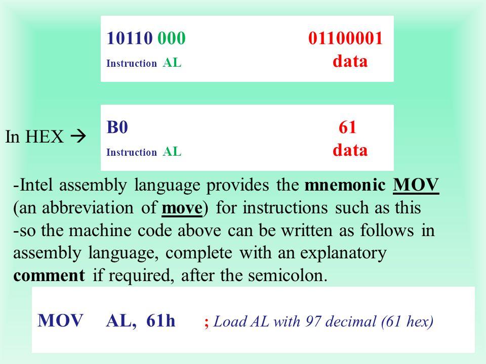 MOV AL, 61h ; Load AL with 97 decimal (61 hex)
