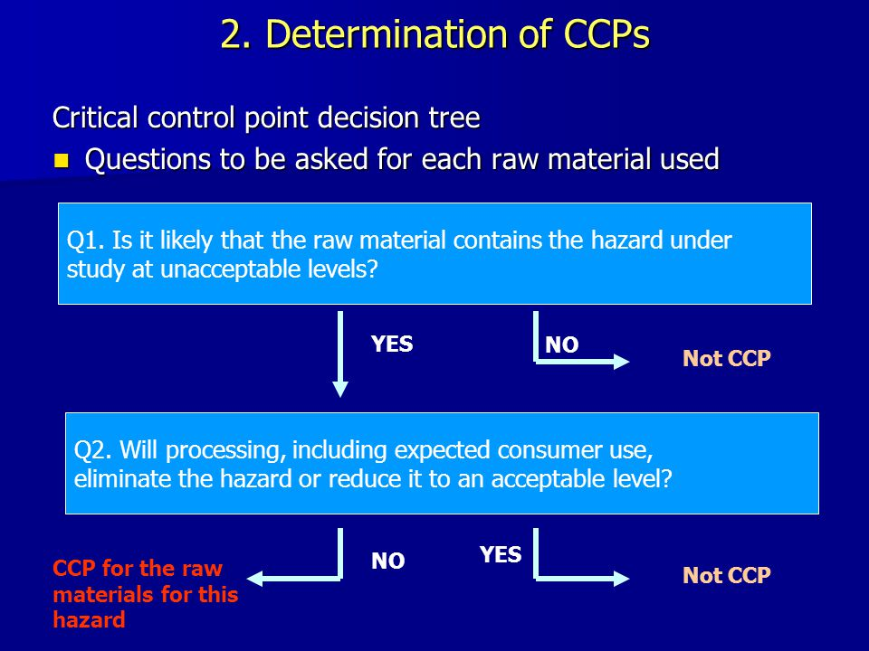 2. Determination of CCPs Critical control point decision tree