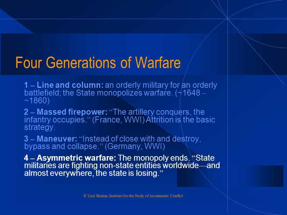 Four Generations of Warfare