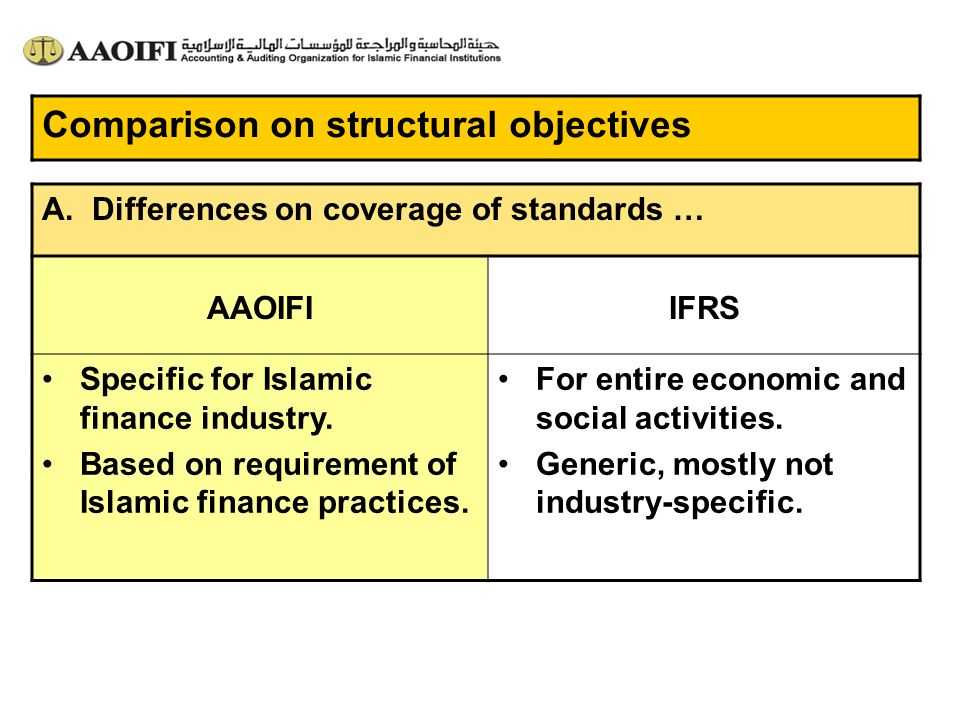Comparison on structural objectives