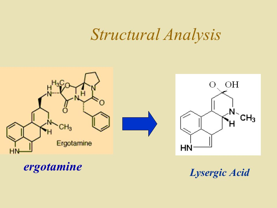 Structural Analysis ergotamine Lysergic Acid