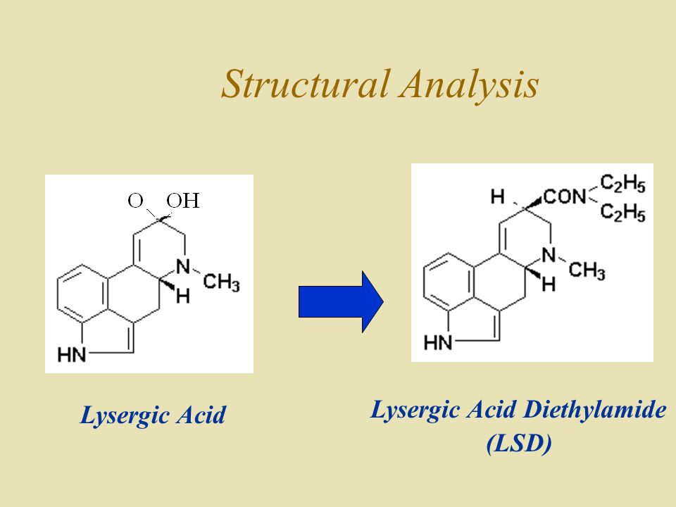 Structural Analysis Lysergic Acid Diethylamide Lysergic Acid (LSD)