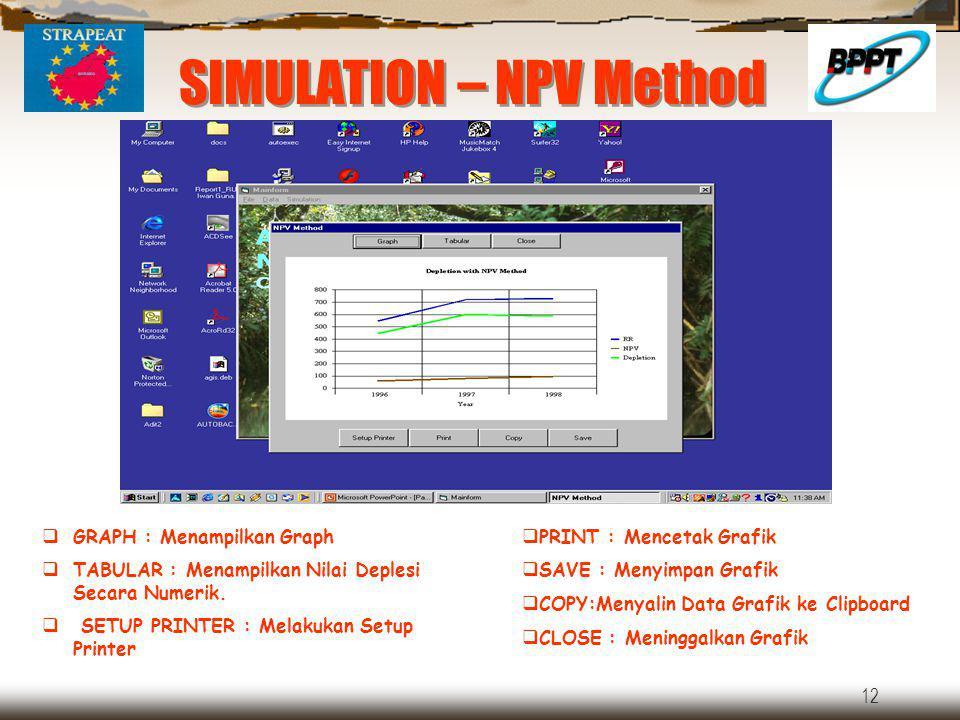 SIMULATION – NPV Method