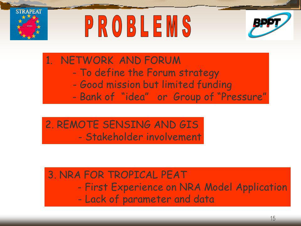 - To define the Forum strategy - Good mission but limited funding