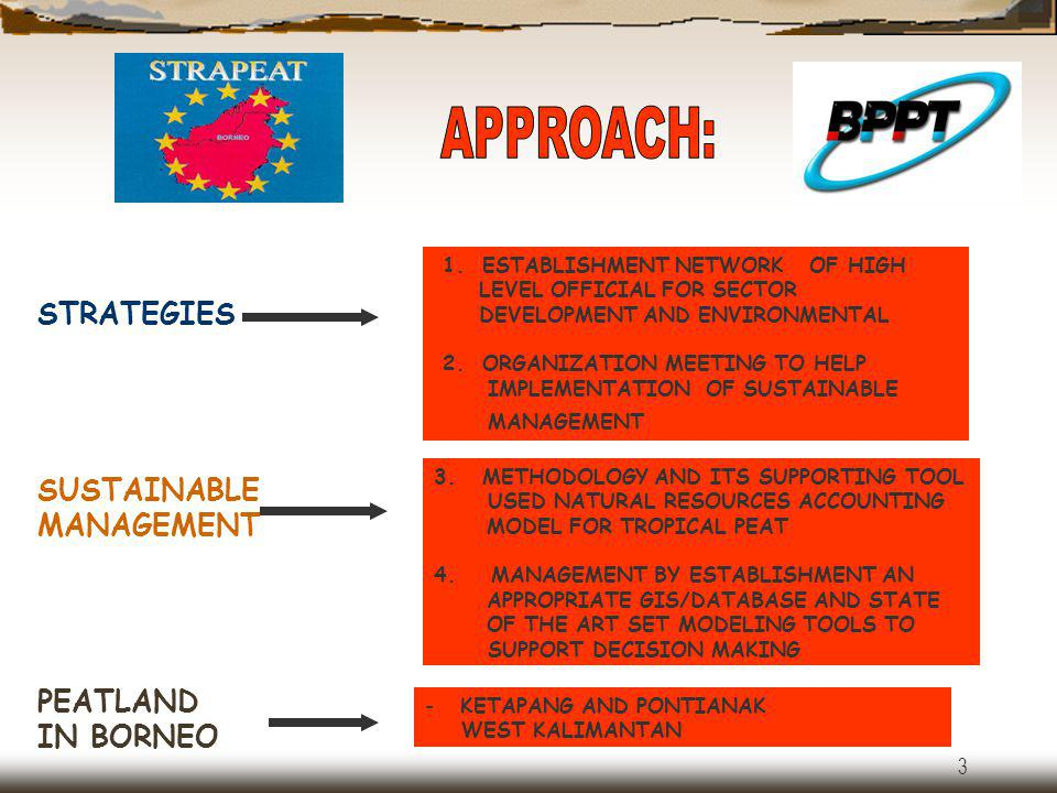 APPROACH: STRATEGIES SUSTAINABLE MANAGEMENT PEATLAND IN BORNEO