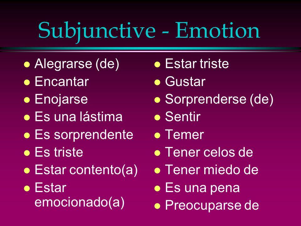 Subjunctive - Emotion Alegrarse (de) Encantar Enojarse Es una lástima