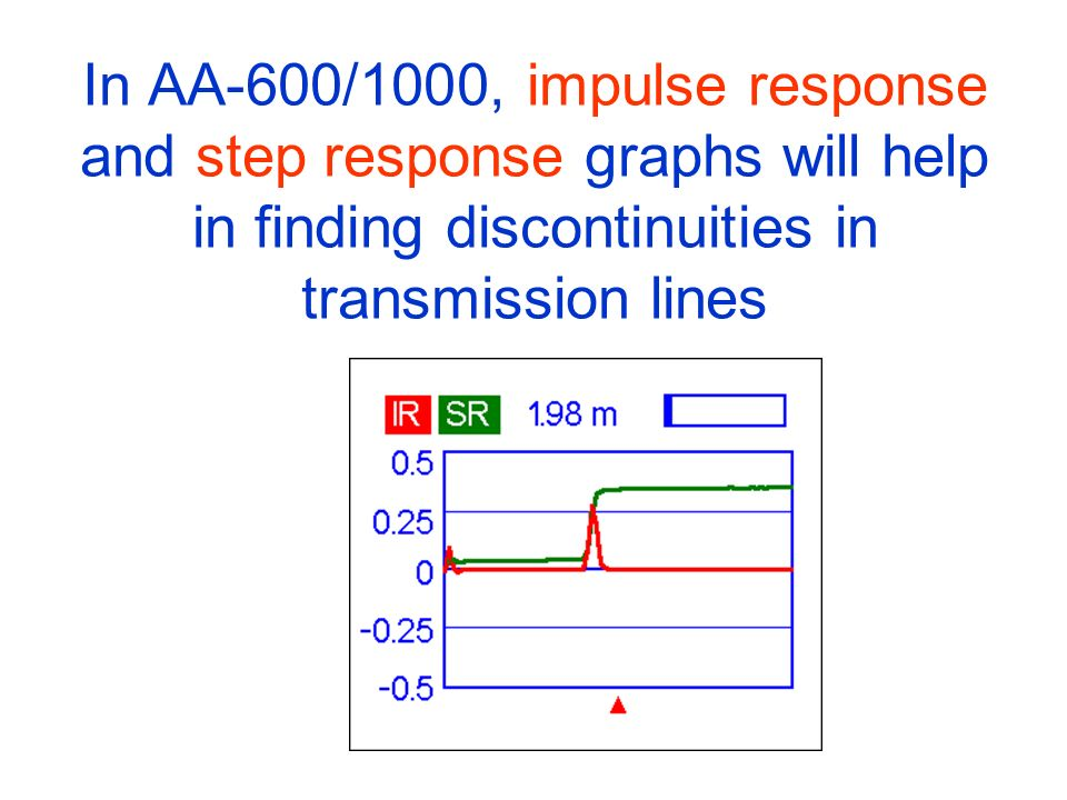 In AA-600/1000, impulse response and step response graphs will help in finding discontinuities in transmission lines