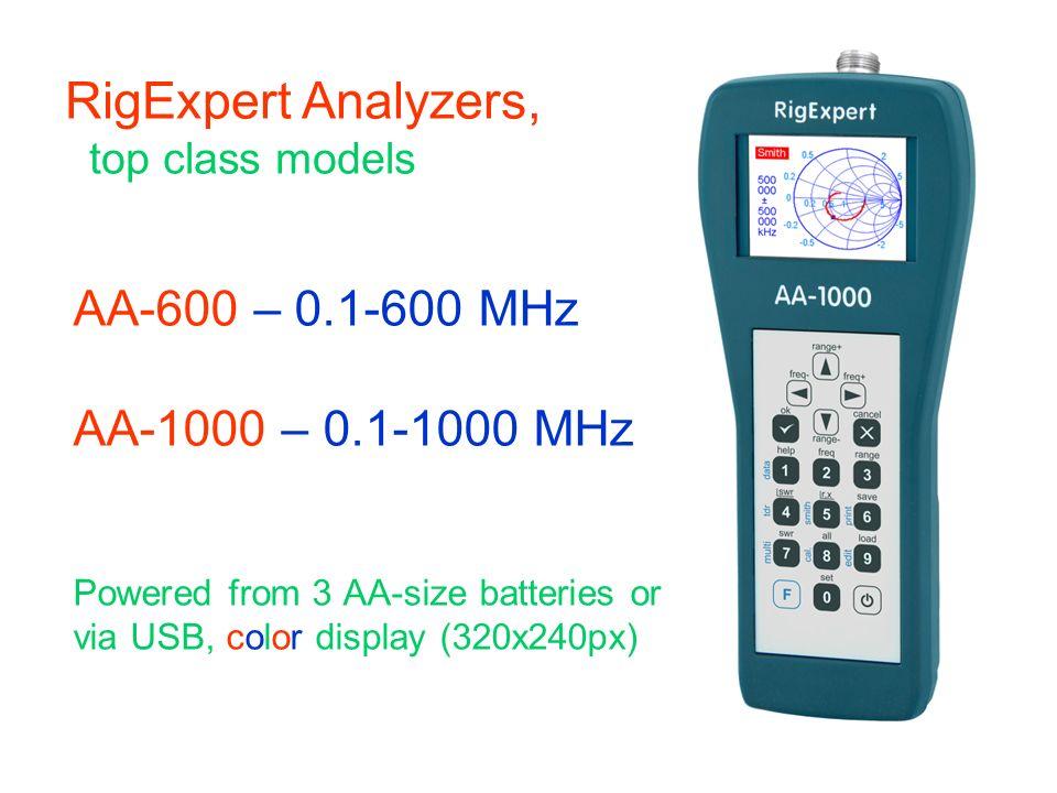 RigExpert Analyzers, top class models.