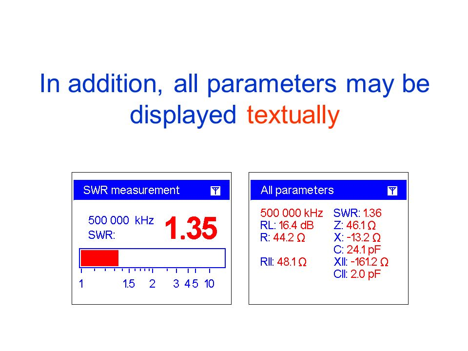 In addition, all parameters may be displayed textually