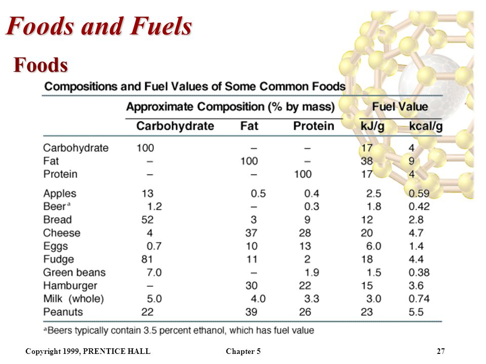 Foods and Fuels Foods Copyright 1999, PRENTICE HALL Chapter 5