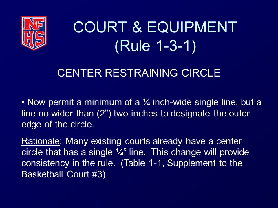 COURT & EQUIPMENT (Rule 1-3-1)